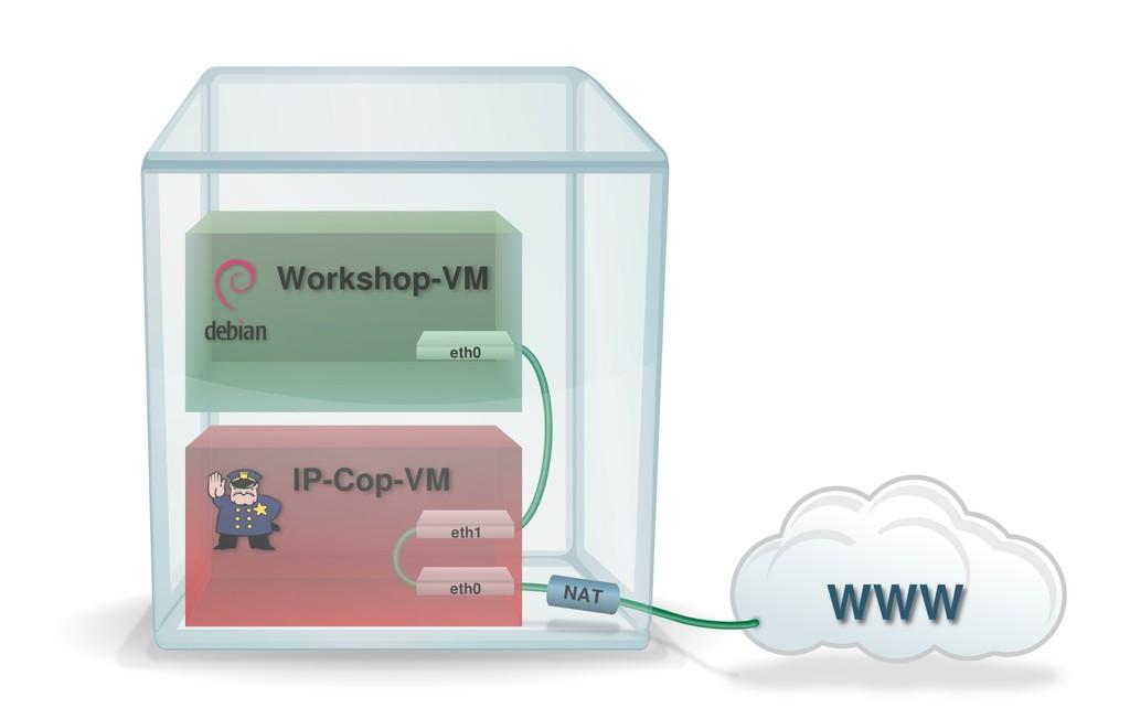 Infografik_VMAppliance.png
